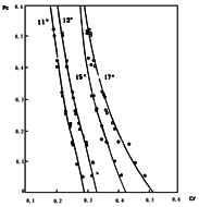 河床孤石对沟槽输移能力的影响(龚成明,谢衔光,沈寿长)