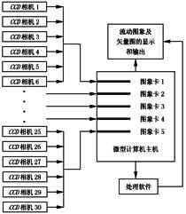 河工模型试验中的DPIV技术及其应用(田文栋,魏小林,刘青泉,盛宏至)
